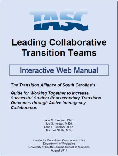 Teaming manual Interactive
